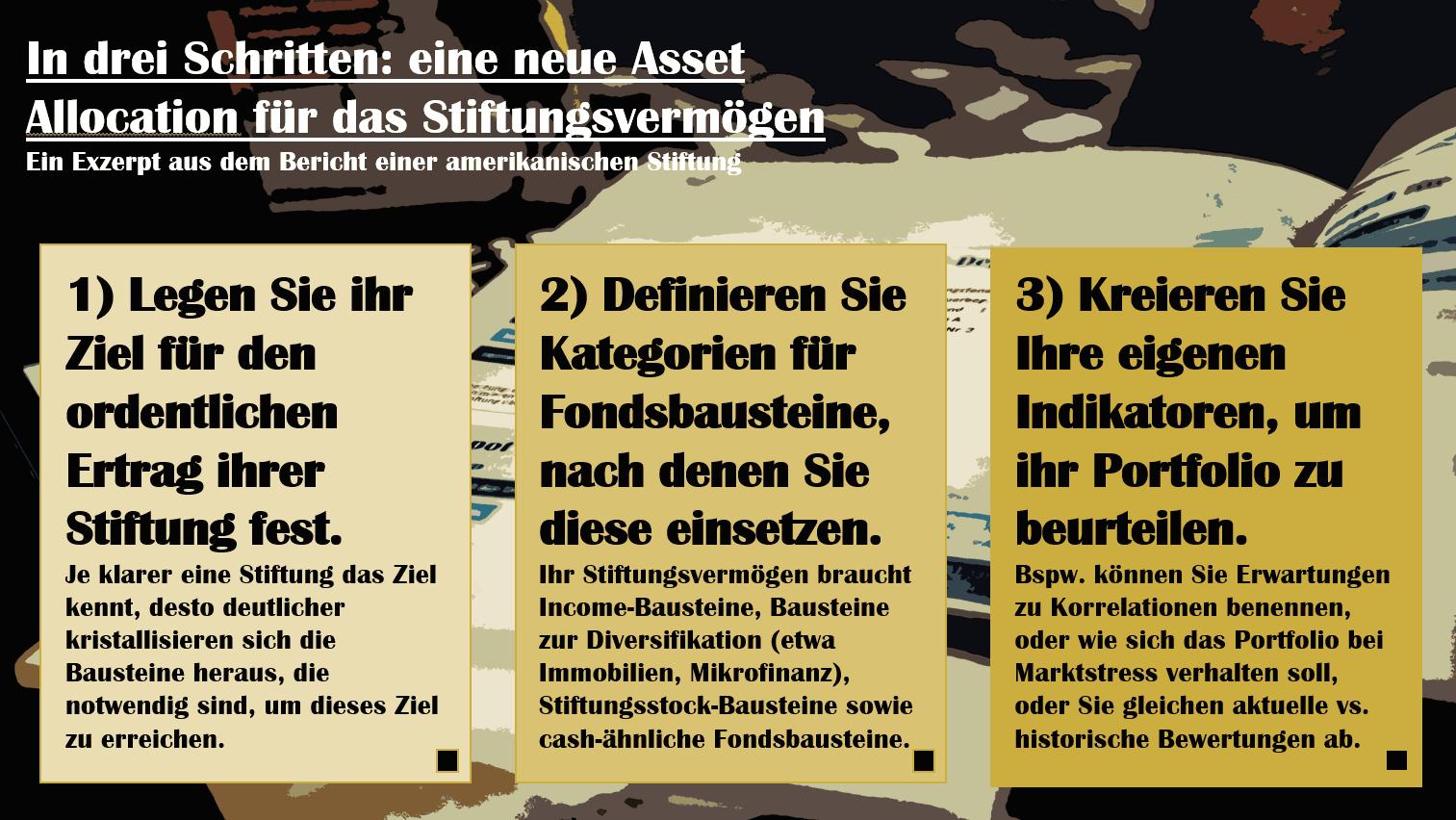 Asset Allocation für das Stiftungsvermögen