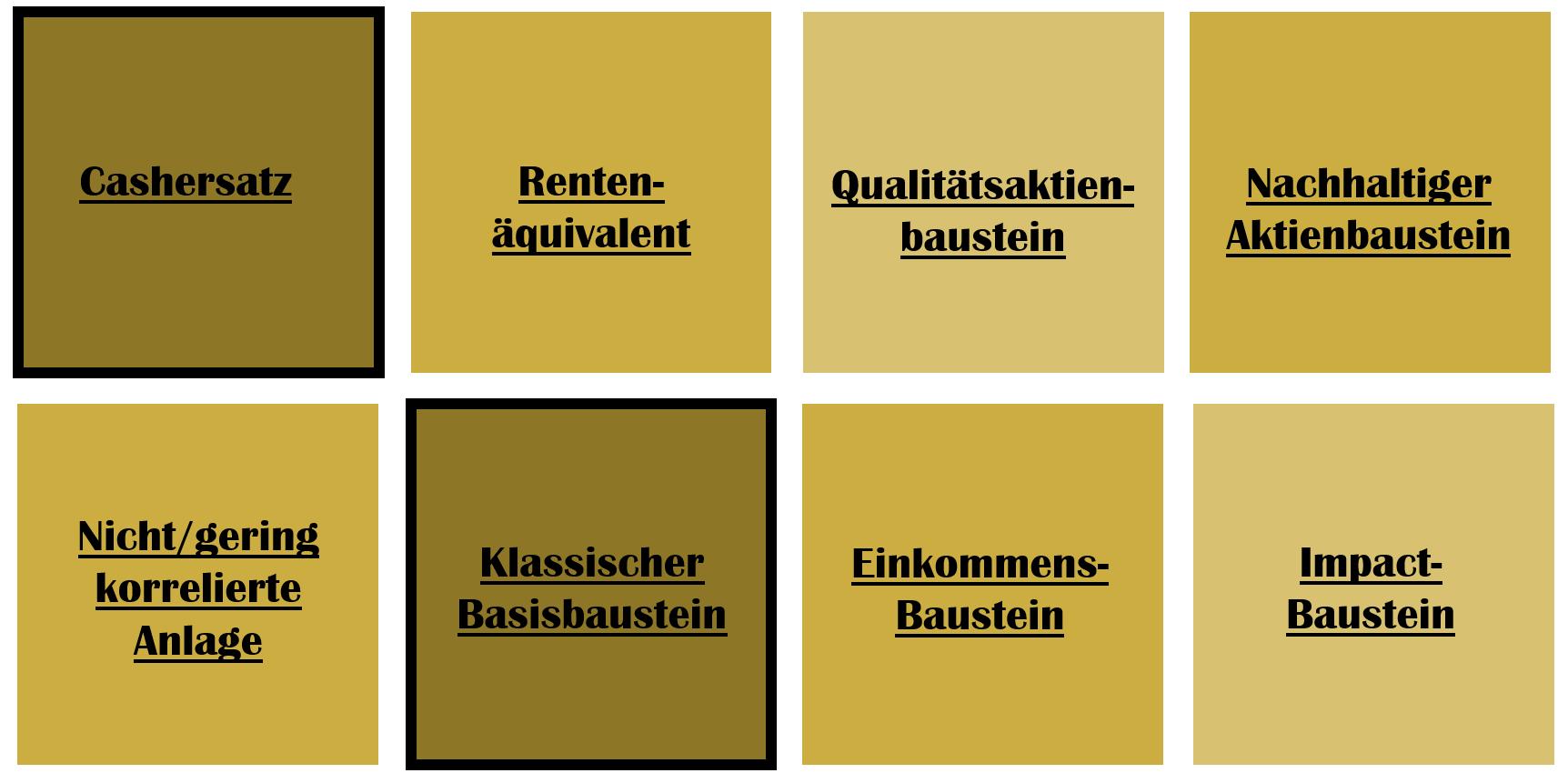 Einsatzbereiche - DZPB II Stiftungen A