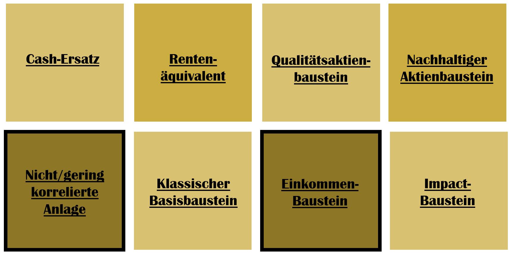 Einsatzbereiche - KCD-Catella Nachhaltigkeit Immobilien Deutschland