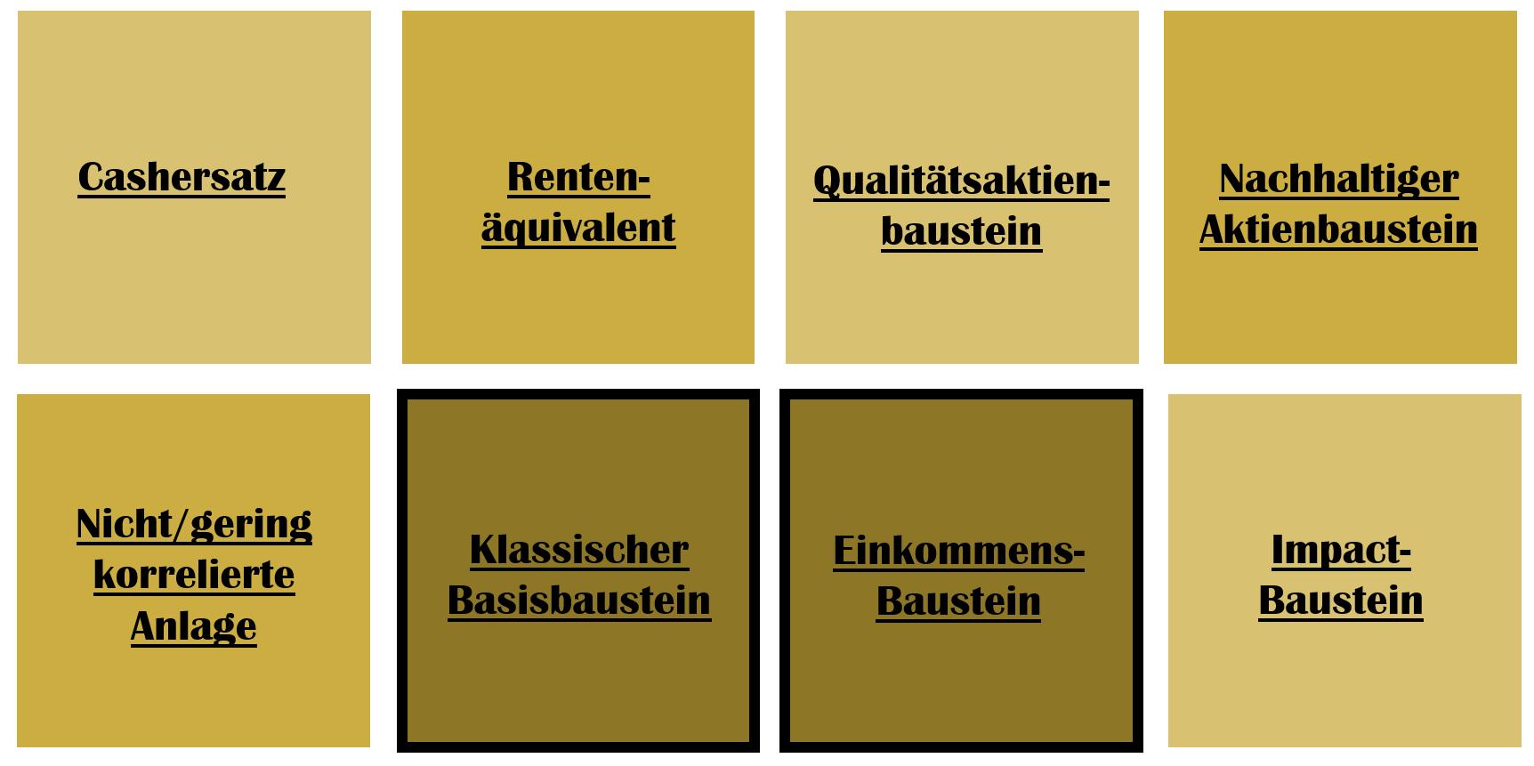 Einsatzbereiche - Spiekermann Stiftungsfonds